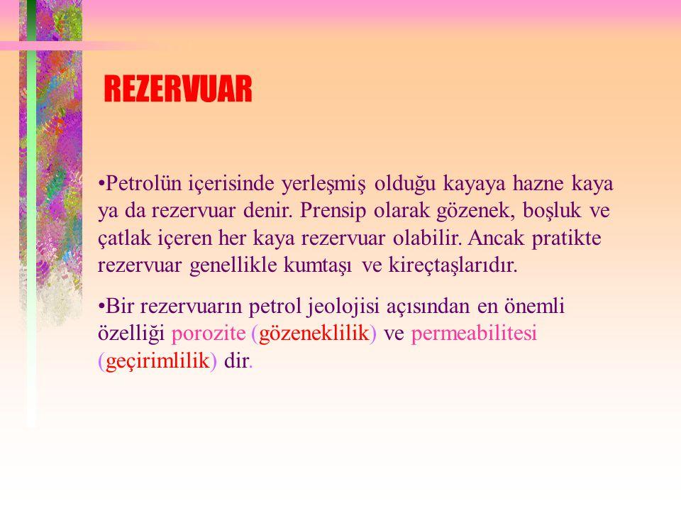 REZERVUAR