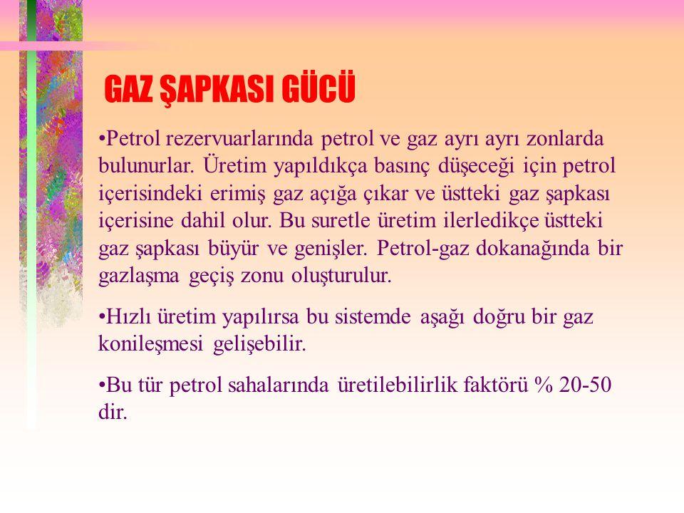 GAZ ŞAPKASI GÜCÜ