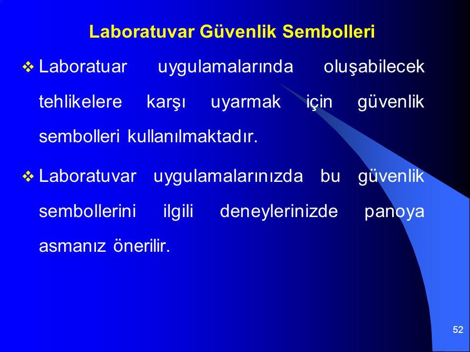 Laboratuvar Güvenlik Sembolleri