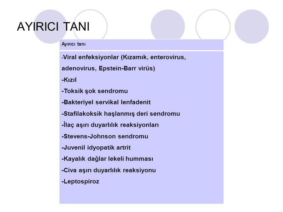 AYIRICI TANI -Kızıl -Toksik şok sendromu