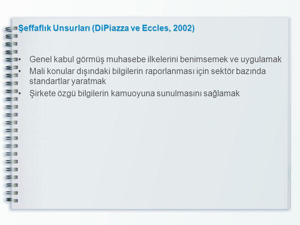 Şeffaflık Unsurları (DiPiazza ve Eccles, 2002)