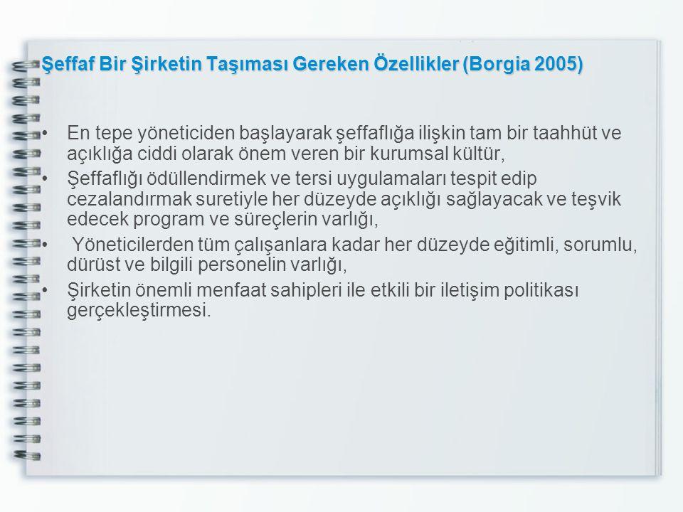 Şeffaf Bir Şirketin Taşıması Gereken Özellikler (Borgia 2005)