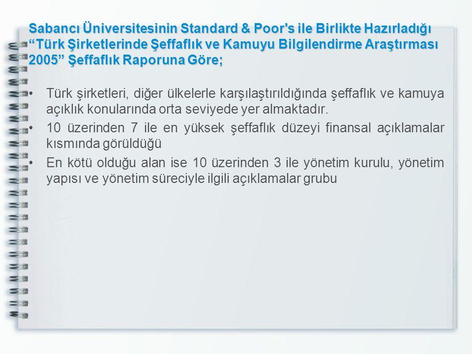 Sabancı Üniversitesinin Standard & Poor s ile Birlikte Hazırladığı Türk Şirketlerinde Şeffaflık ve Kamuyu Bilgilendirme Araştırması 2005 Şeffaflık Raporuna Göre;
