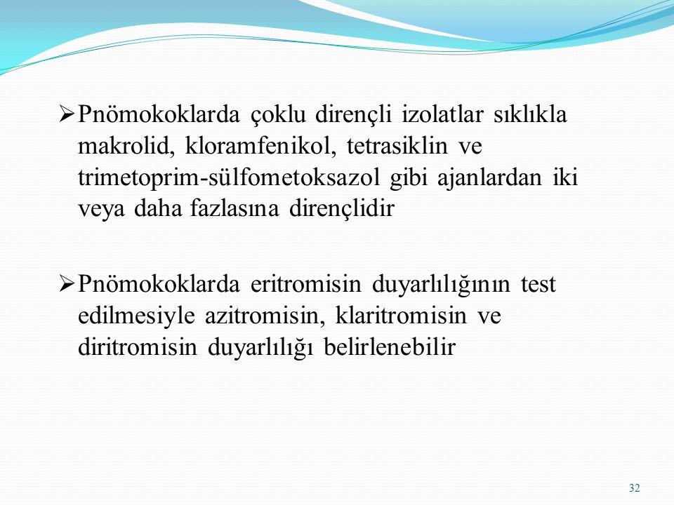 Pnömokoklarda çoklu dirençli izolatlar sıklıkla makrolid, kloramfenikol, tetrasiklin ve trimetoprim-sülfometoksazol gibi ajanlardan iki veya daha fazlasına dirençlidir