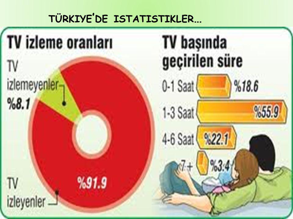 türkiye'de istatistikler…