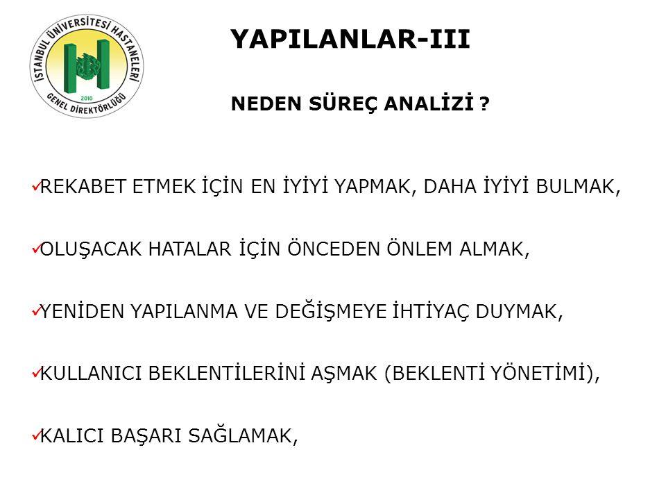 YAPILANLAR-III NEDEN SÜREÇ ANALİZİ