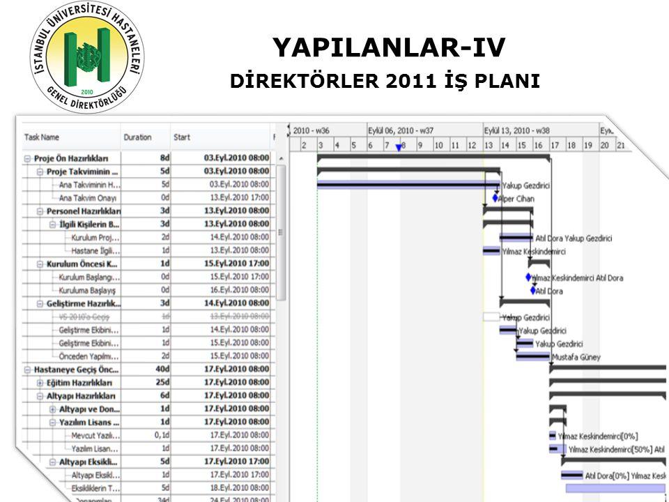 YAPILANLAR-IV DİREKTÖRLER 2011 İŞ PLANI