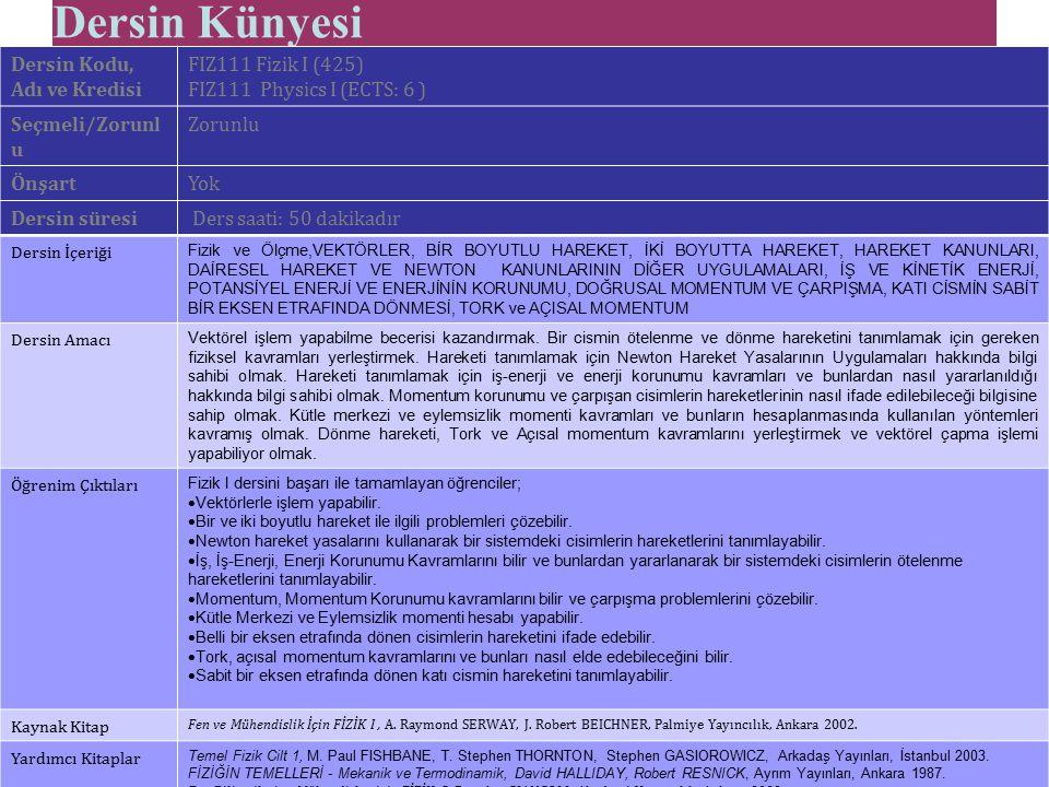 Dersin Künyesi Dersin Kodu, Adı ve Kredisi FIZ111 Fizik I (425)