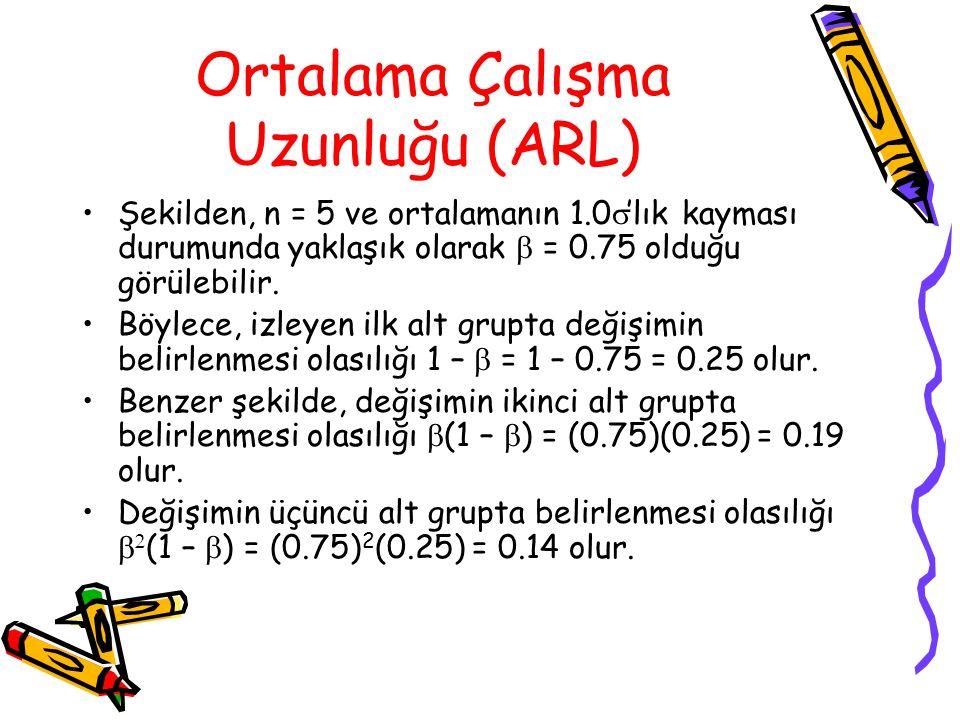 Ortalama Çalışma Uzunluğu (ARL)