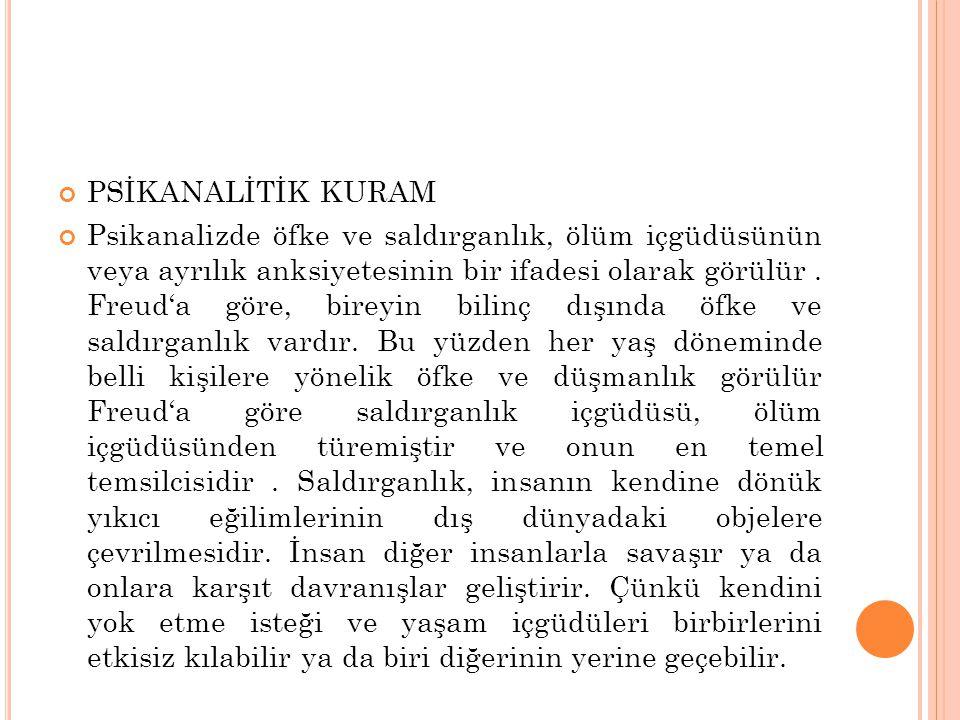PSİKANALİTİK KURAM