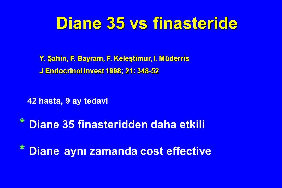 Diane 35 vs finasteride * Diane 35 finasteridden daha etkili