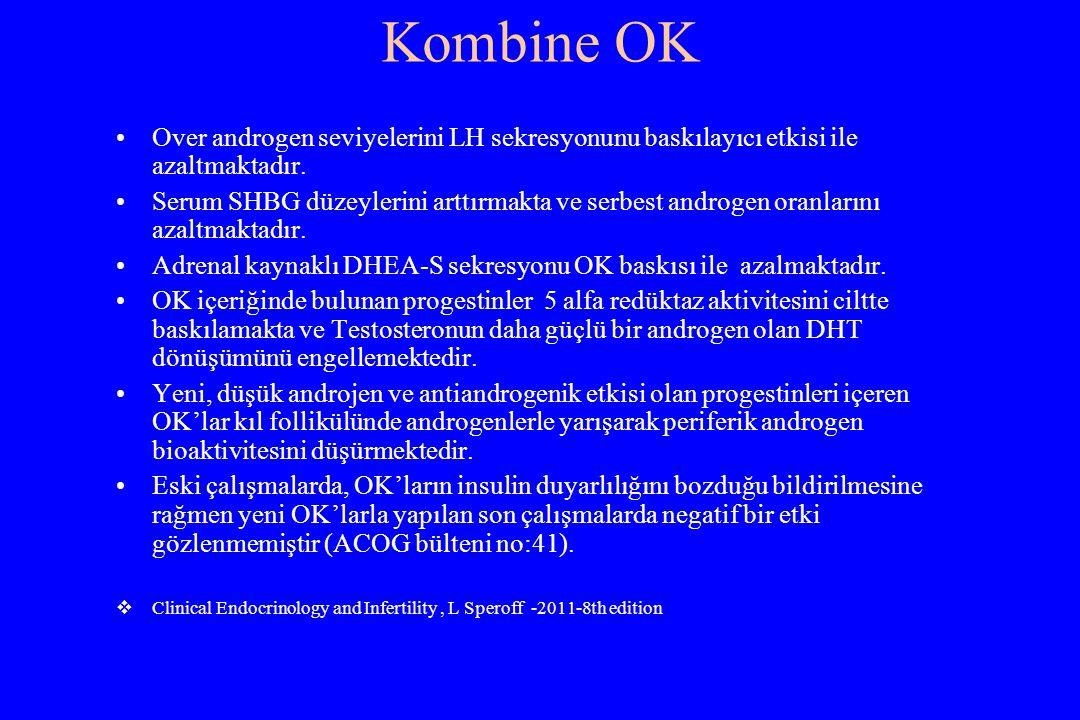 Kombine OK Over androgen seviyelerini LH sekresyonunu baskılayıcı etkisi ile azaltmaktadır.