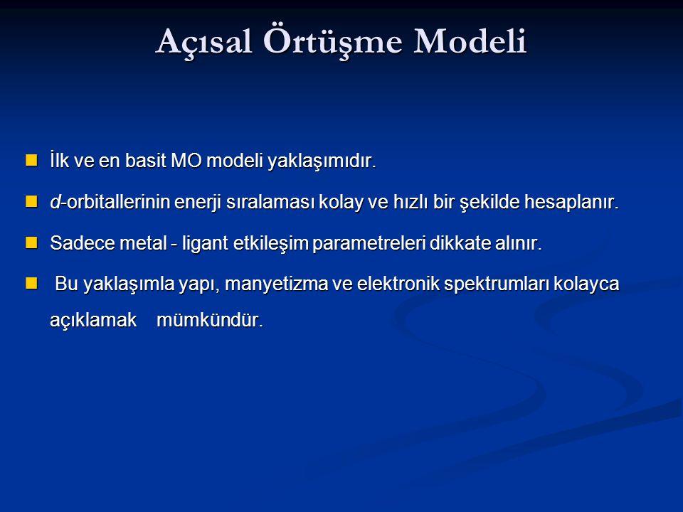 Açısal Örtüşme Modeli İlk ve en basit MO modeli yaklaşımıdır.