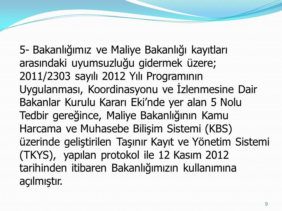 5- Bakanlığımız ve Maliye Bakanlığı kayıtları arasındaki uyumsuzluğu gidermek üzere; 2011/2303 sayılı 2012 Yılı Programının Uygulanması, Koordinasyonu ve İzlenmesine Dair Bakanlar Kurulu Kararı Eki'nde yer alan 5 Nolu Tedbir gereğince, Maliye Bakanlığının Kamu Harcama ve Muhasebe Bilişim Sistemi (KBS) üzerinde geliştirilen Taşınır Kayıt ve Yönetim Sistemi (TKYS), yapılan protokol ile 12 Kasım 2012 tarihinden itibaren Bakanlığımızın kullanımına açılmıştır.