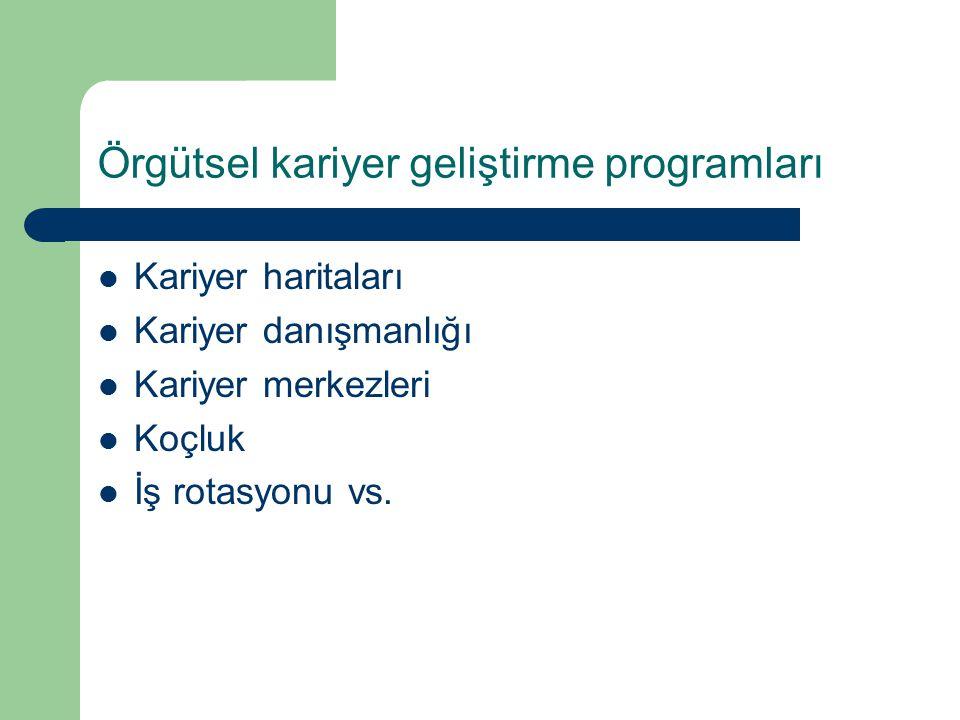 Örgütsel kariyer geliştirme programları
