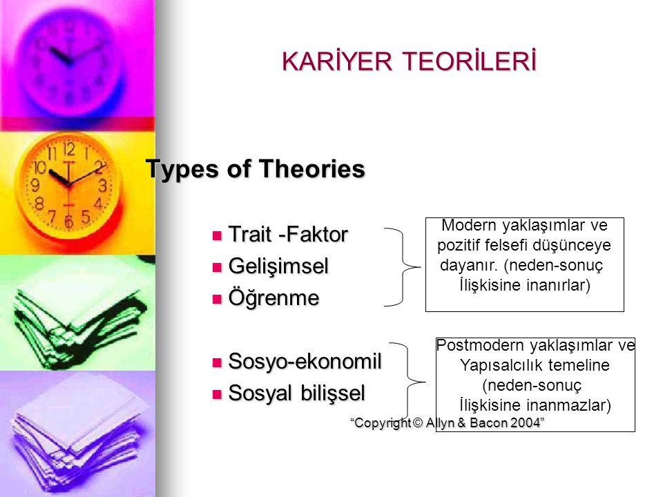 KARİYER TEORİLERİ Types of Theories Trait -Faktor Gelişimsel Öğrenme