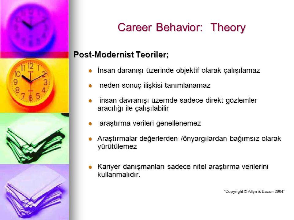 Career Behavior: Theory