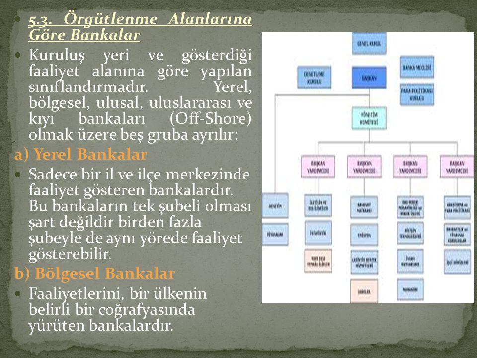 5.3. Örgütlenme Alanlarına Göre Bankalar