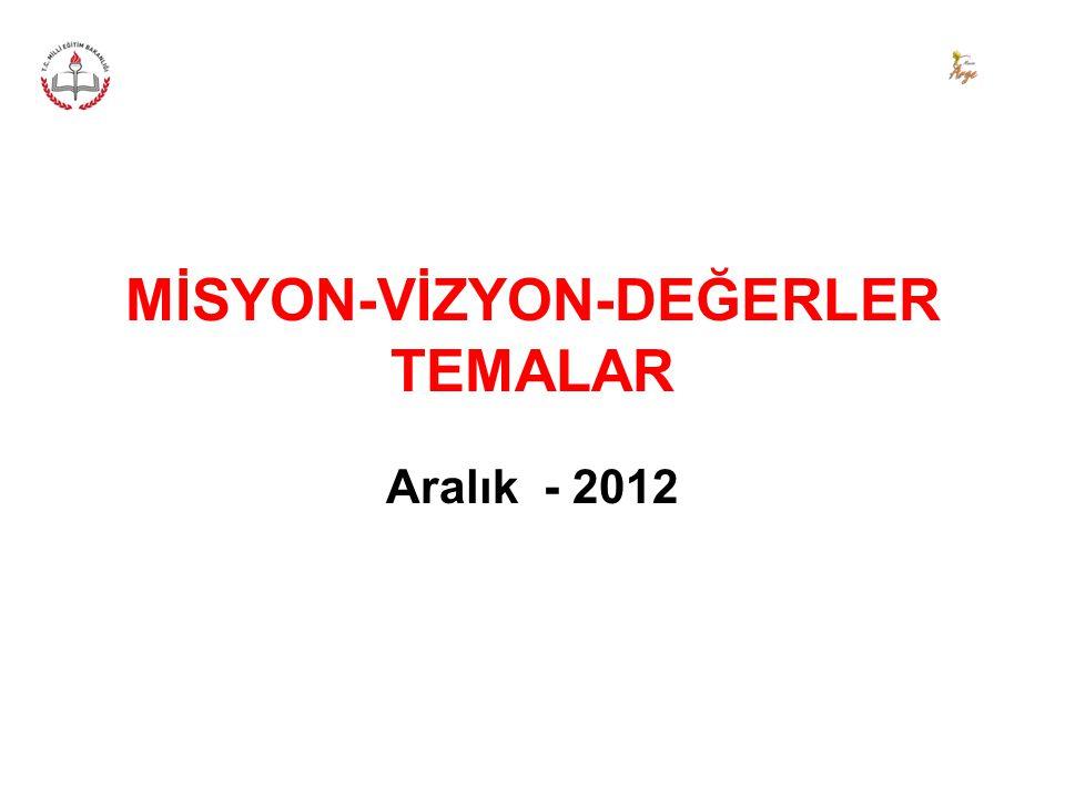 MİSYON-VİZYON-DEĞERLER TEMALAR