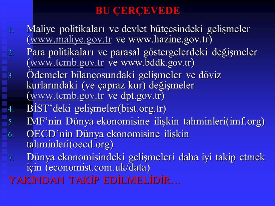 BU ÇERÇEVEDE Maliye politikaları ve devlet bütçesindeki gelişmeler (www.maliye.gov.tr ve www.hazine.gov.tr)