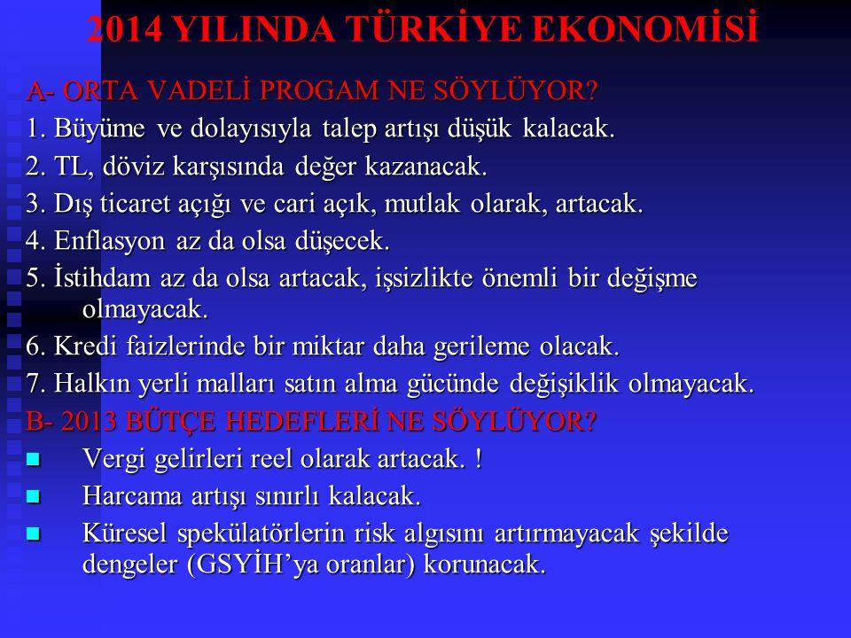 2014 YILINDA TÜRKİYE EKONOMİSİ