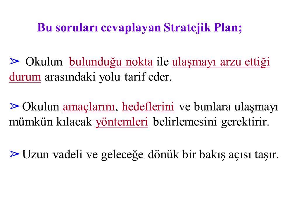 Bu soruları cevaplayan Stratejik Plan;