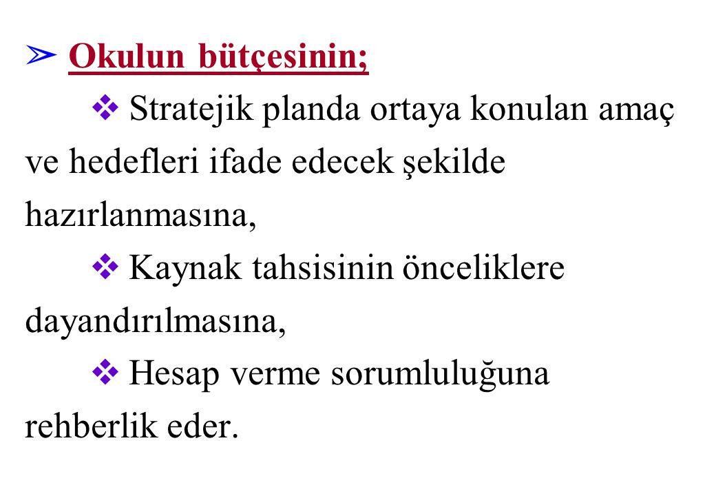 ➢ Okulun bütçesinin; ❖ Stratejik planda ortaya konulan amaç ve hedefleri ifade edecek şekilde hazırlanmasına,