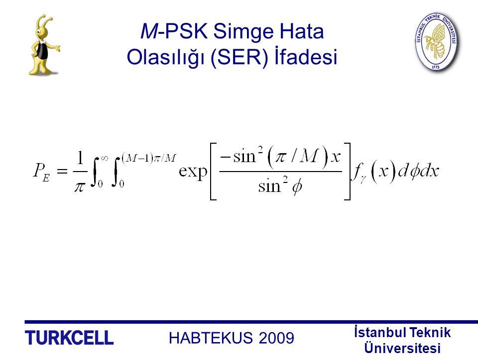 M-PSK Simge Hata Olasılığı (SER) İfadesi