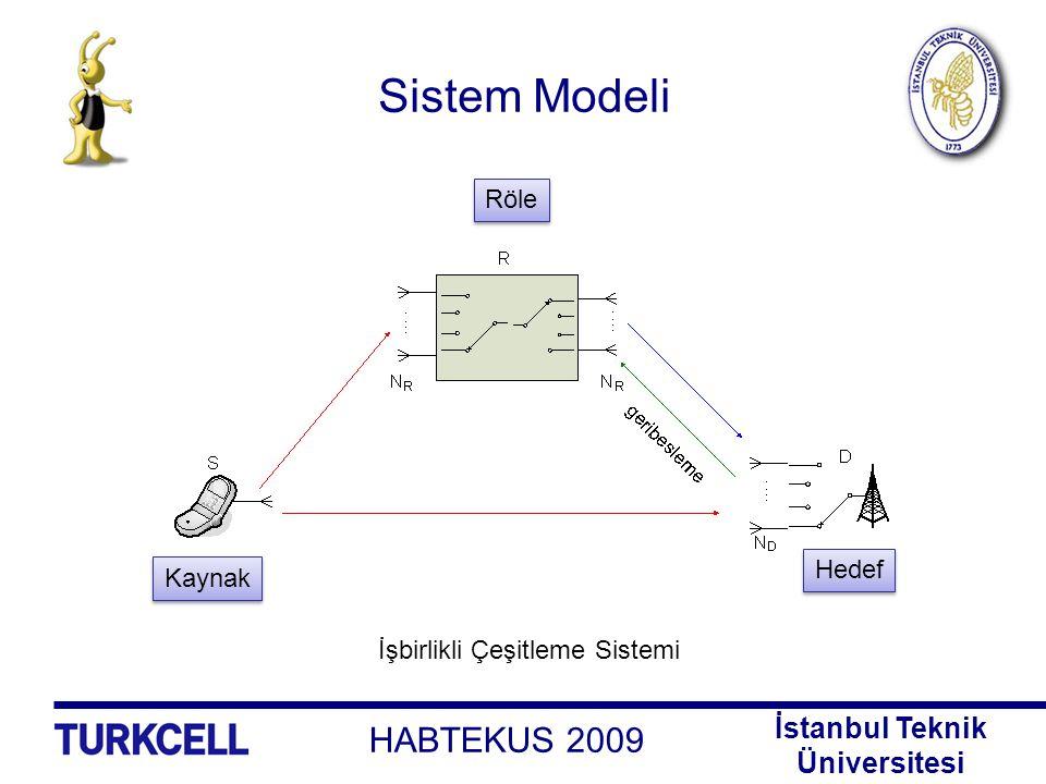 Sistem Modeli Röle Hedef Kaynak İşbirlikli Çeşitleme Sistemi