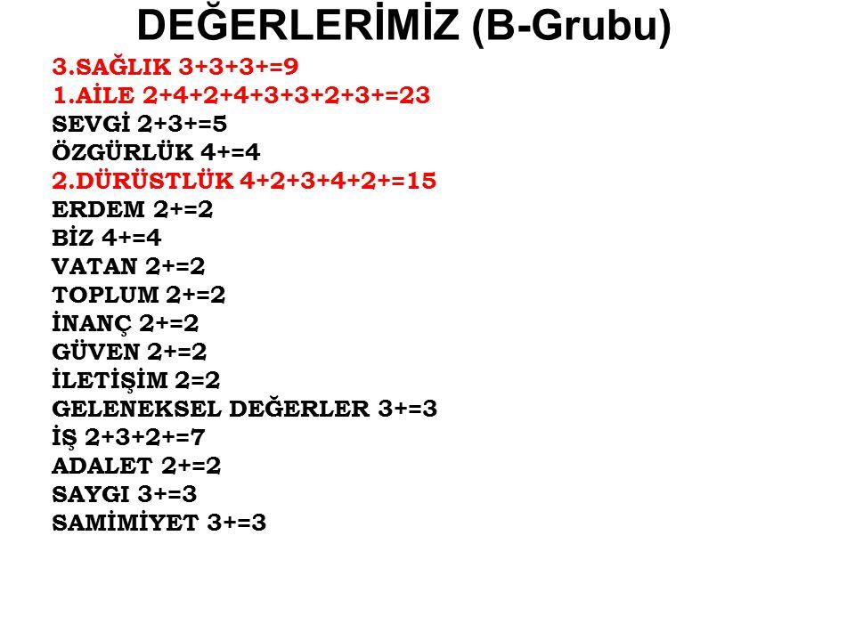 DEĞERLERİMİZ (B-Grubu)