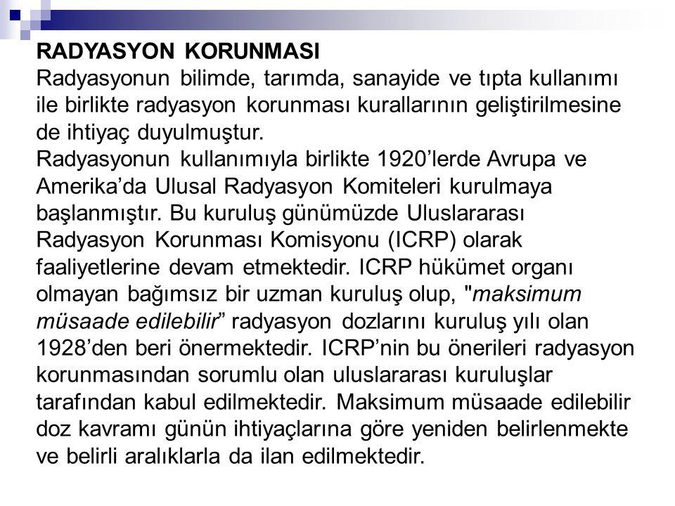 RADYASYON KORUNMASI