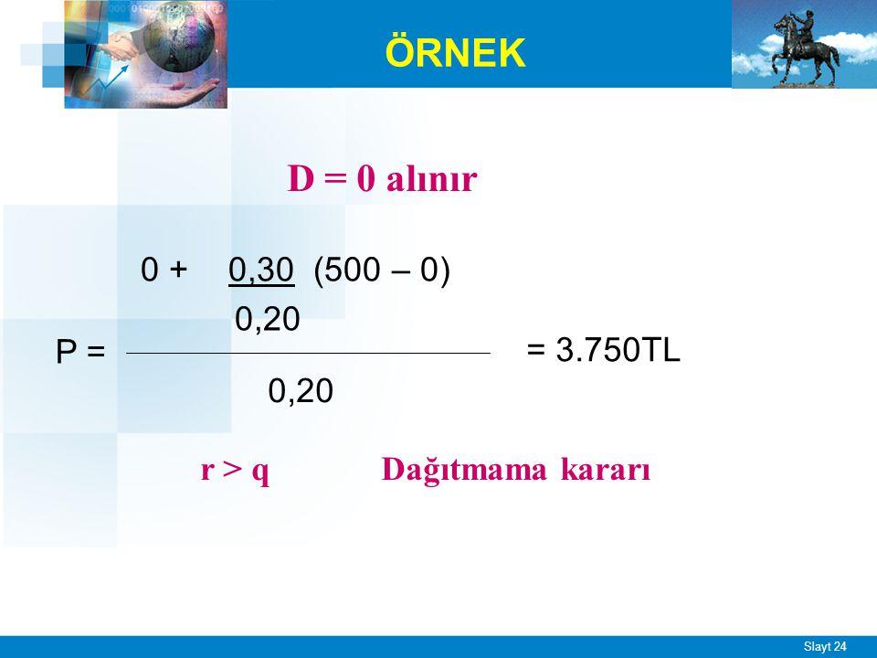 ÖRNEK r=0,15 q=0,25 E=500 TL D=250 TL 250 + 0,15 (500 – 250) 0,25 P =