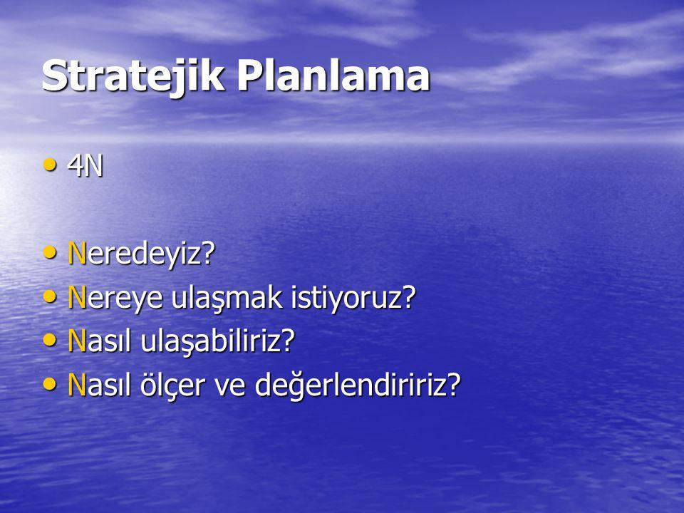 Stratejik Planlama 4N Neredeyiz Nereye ulaşmak istiyoruz