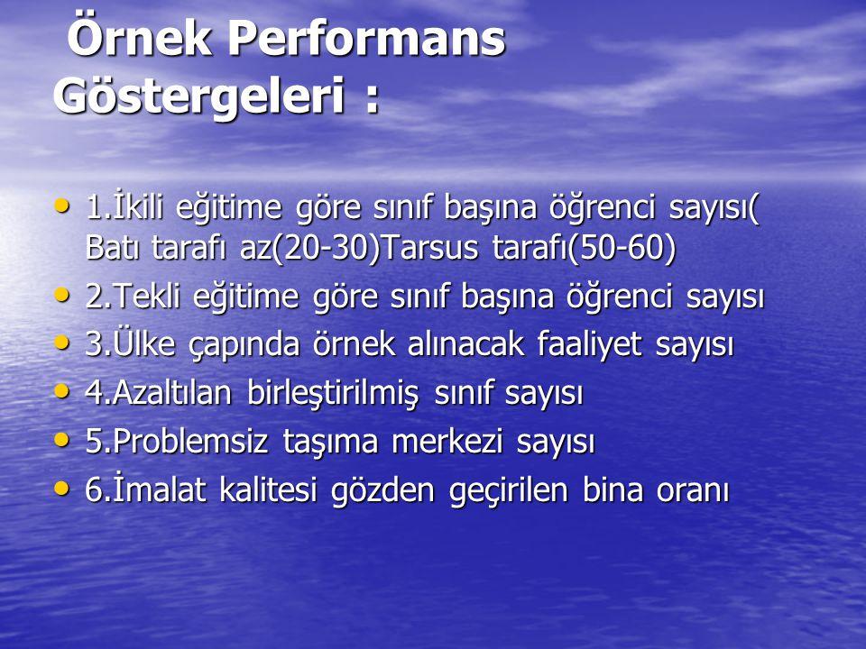 Örnek Performans Göstergeleri :