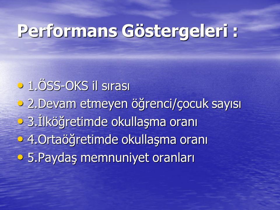 Performans Göstergeleri :