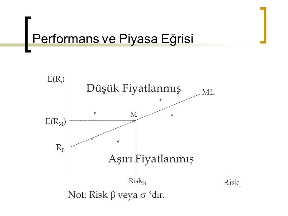 Performans ve Piyasa Eğrisi