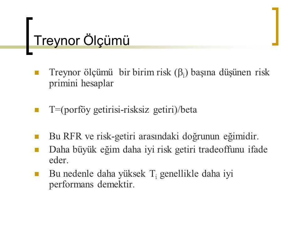 Treynor Ölçümü Treynor ölçümü bir birim risk (bi) başına düşünen risk primini hesaplar. T=(porföy getirisi-risksiz getiri)/beta.