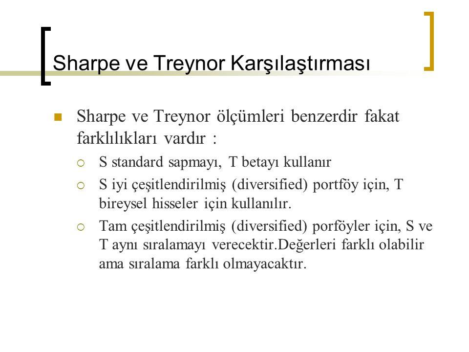 Sharpe ve Treynor Karşılaştırması