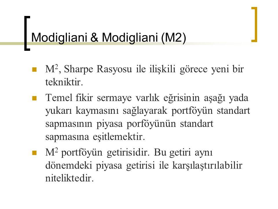 Modigliani & Modigliani (M2)