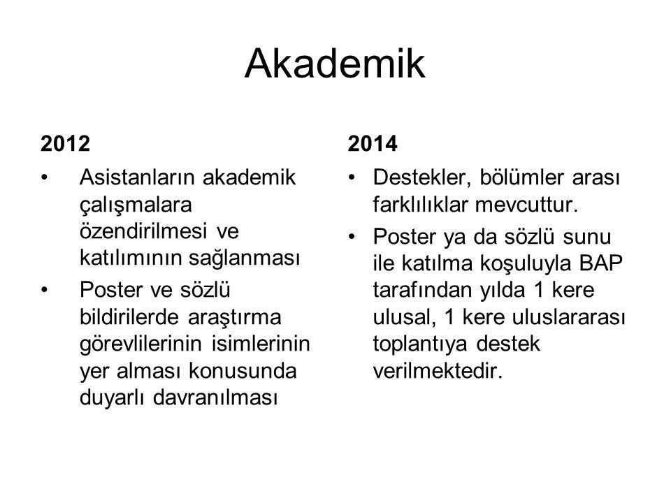 Akademik 2012. 2014. Asistanların akademik çalışmalara özendirilmesi ve katılımının sağlanması.