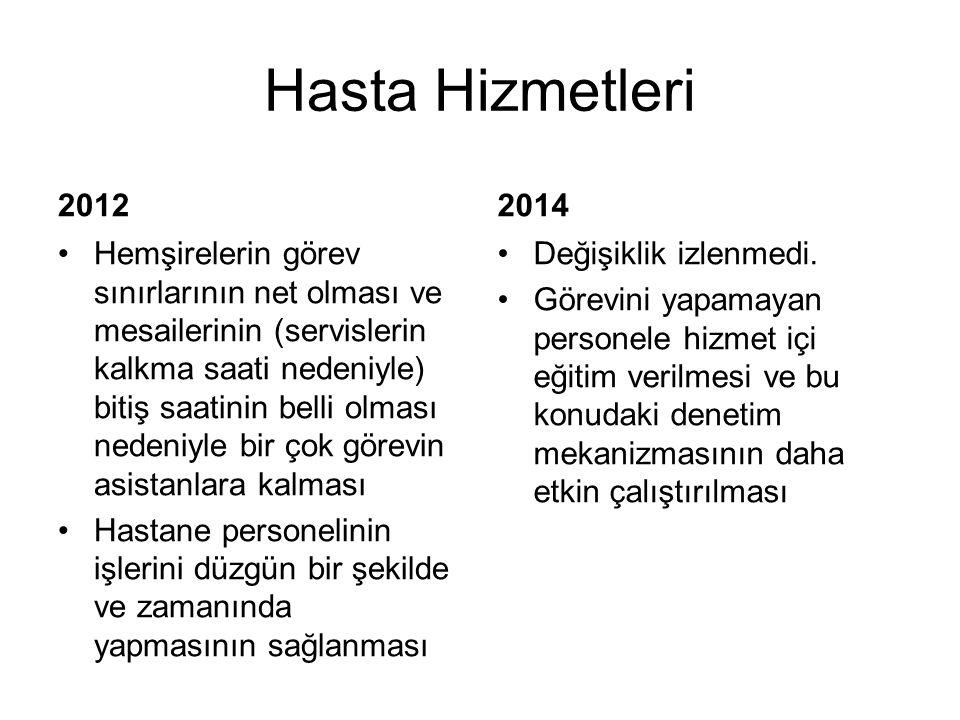 Hasta Hizmetleri 2012. 2014.