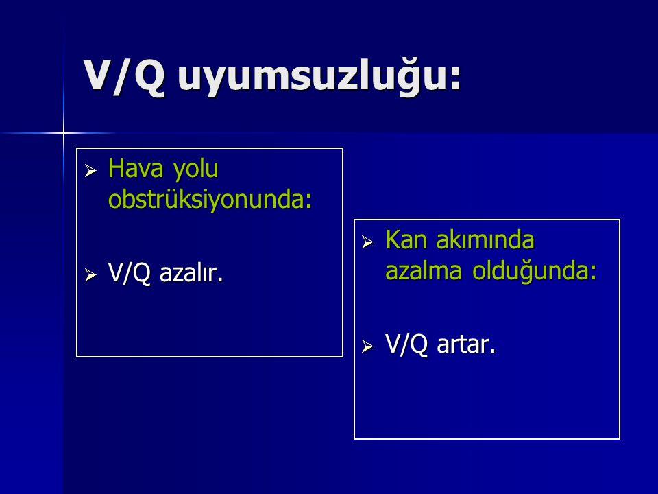 V/Q uyumsuzluğu: Hava yolu obstrüksiyonunda: V/Q azalır.