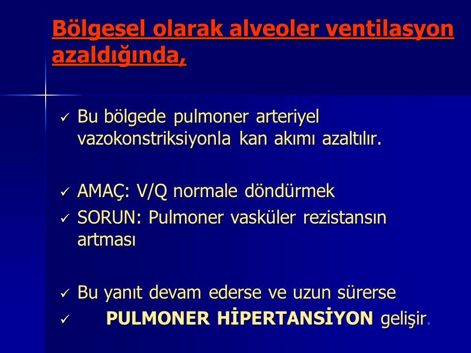 Bölgesel olarak alveoler ventilasyon azaldığında,