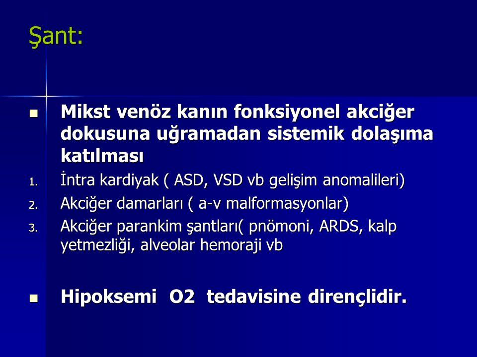 Şant: Mikst venöz kanın fonksiyonel akciğer dokusuna uğramadan sistemik dolaşıma katılması. İntra kardiyak ( ASD, VSD vb gelişim anomalileri)