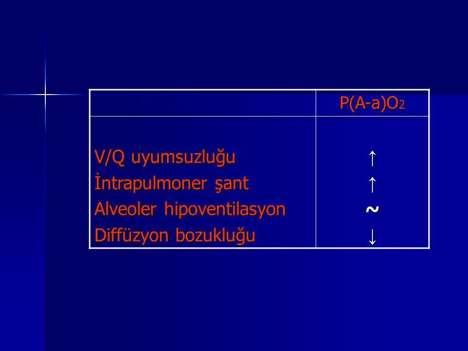 Alveoler hipoventilasyon Diffüzyon bozukluğu ↑ ~ ↓