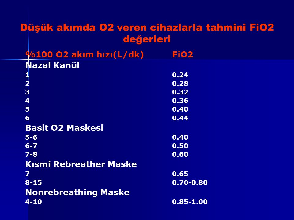 Düşük akımda O2 veren cihazlarla tahmini FiO2 değerleri