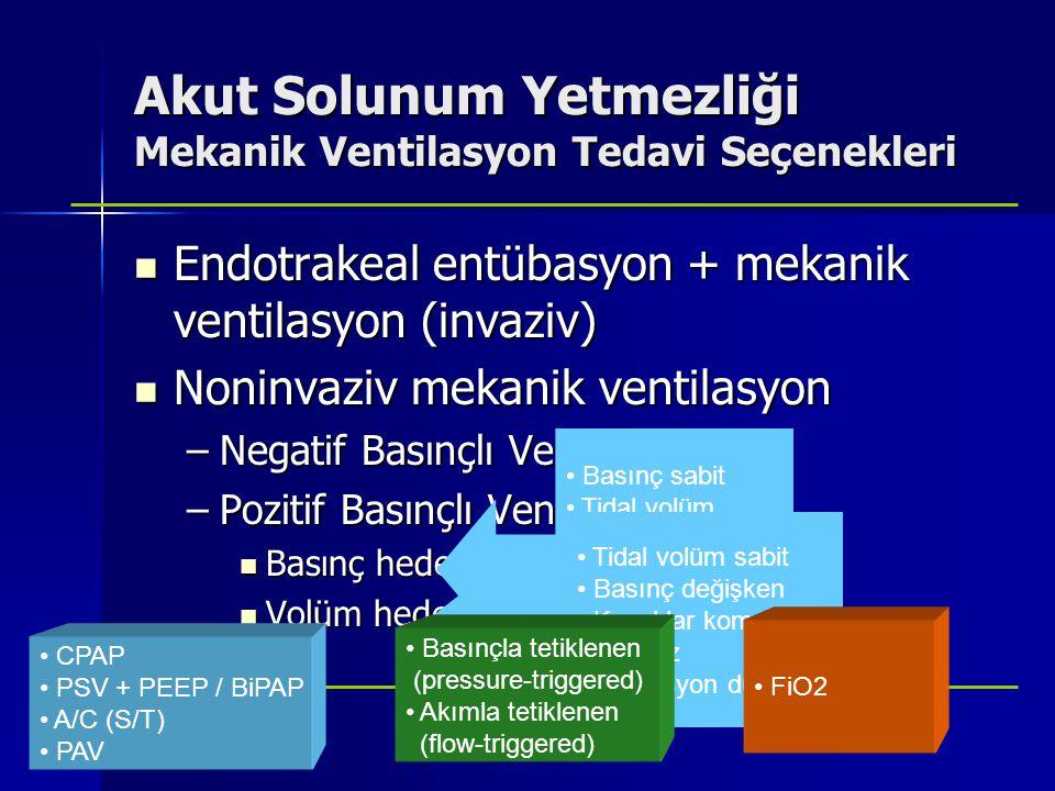 Akut Solunum Yetmezliği Mekanik Ventilasyon Tedavi Seçenekleri