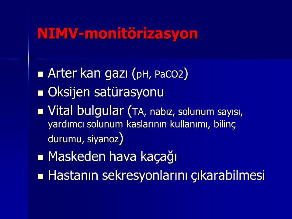 NIMV-monitörizasyon Arter kan gazı (pH, PaCO2) Oksijen satürasyonu