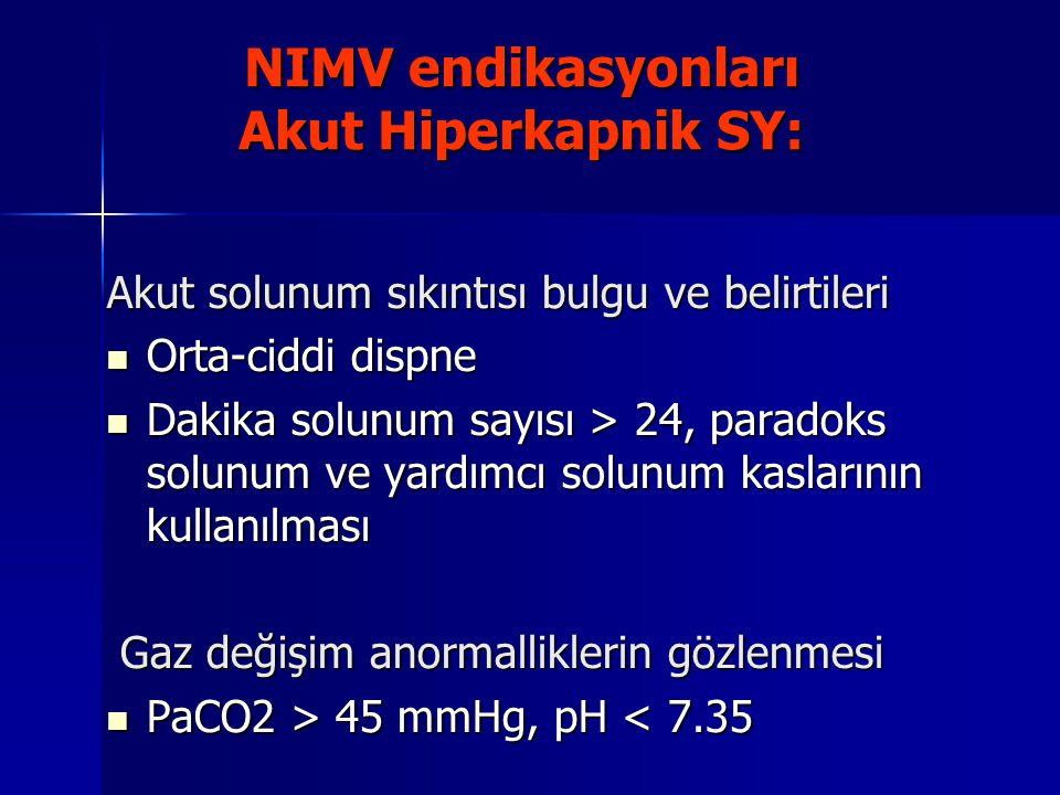 NIMV endikasyonları Akut Hiperkapnik SY: