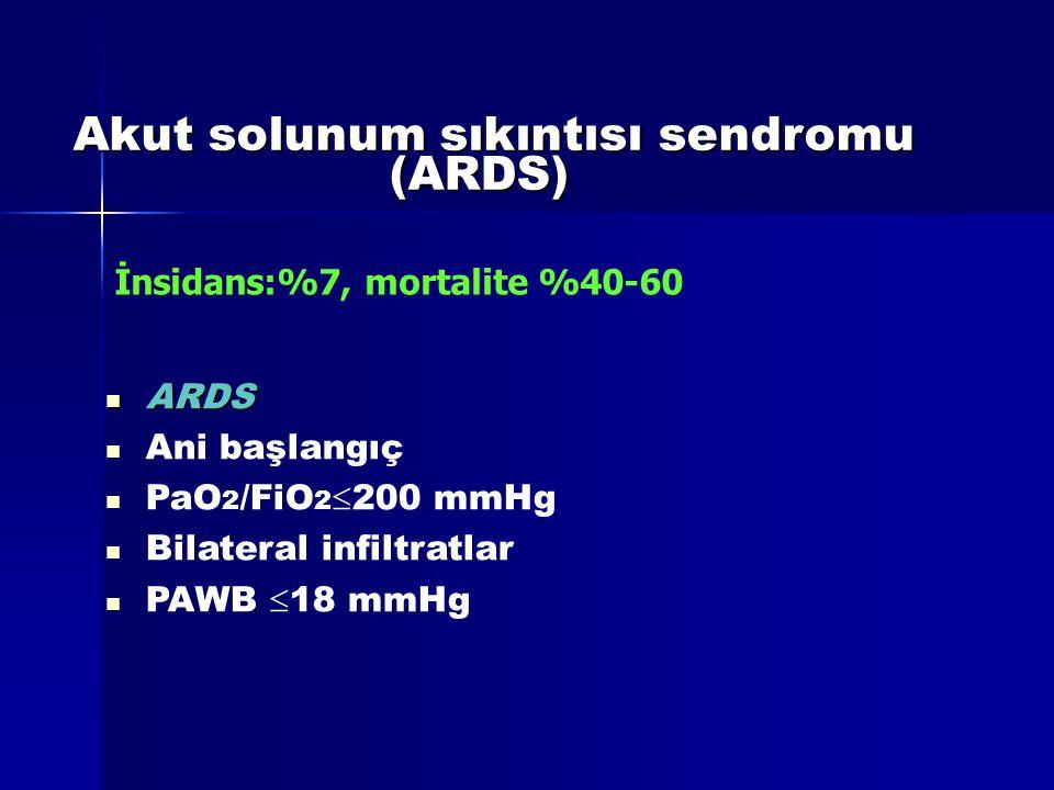 Akut solunum sıkıntısı sendromu (ARDS)